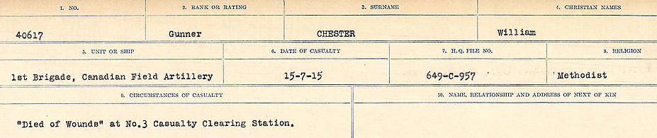 Circumstances of Death Registers– Source: Library and Archives Canada.  CIRCUMSTANCES OF DEATH REGISTERS, FIRST WORLD WAR Surnames:  Catchpole to Chignell. Microform Sequence 19; Volume Number 31829_B016728. Reference RG150, 1992-93/314, 165. Page 909 of 958.