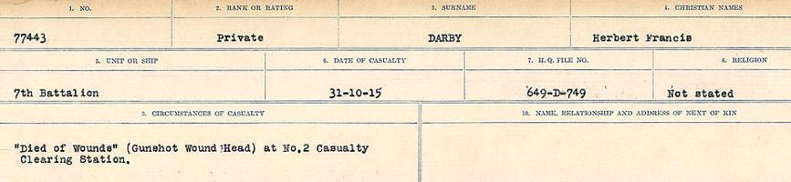 Circumstances of death registers– Source: Library and Archives Canada. CIRCUMSTANCES OF DEATH REGISTERS, FIRST WORLD WAR Surnames: Dack to Dabate. Microform Sequence 26; Volume Number 31829_B016735. Reference RG150, 1992-93/314, 170. Page 397 of 1140.