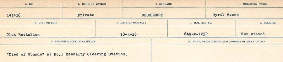 Circumstances of death registers– Source: Library and Archives Canada. CIRCUMSTANCES OF DEATH REGISTERS, FIRST WORLD WAR. Surnames: Deuel to Domoney. Microform Sequence 28; Volume Number 31829_B016737. Reference RG150, 1992-93/314, 172. Page 5 of 1084.