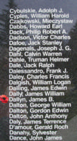Memorial– Flying Officer James Boustead Dallyn is also commemorated on the Bomber Command Memorial Wall in Nanton, AB … photo courtesy of Marg Liessens