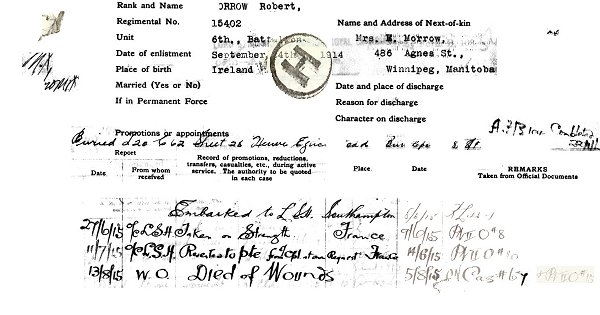 Military Record