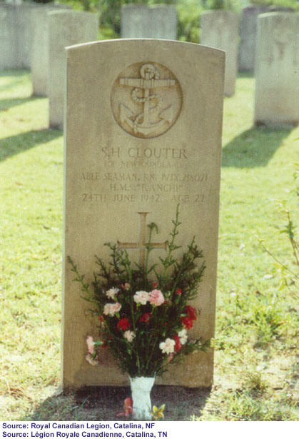 Gravestone of Sydney Hillier Clouter