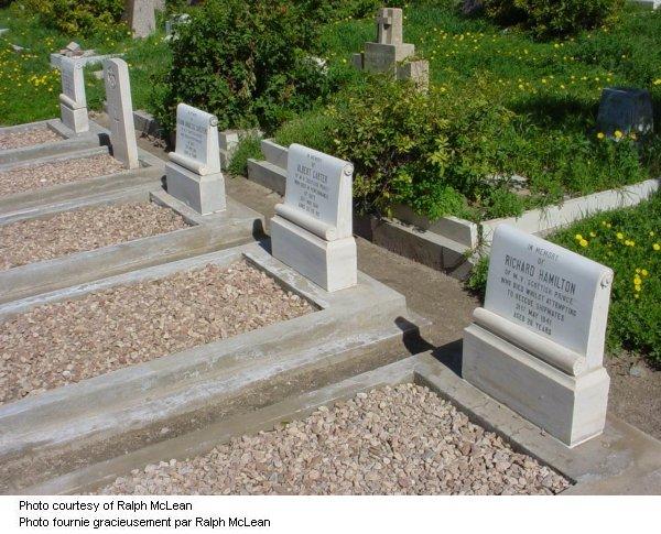 Alexandria Brtish Protestant cemetery