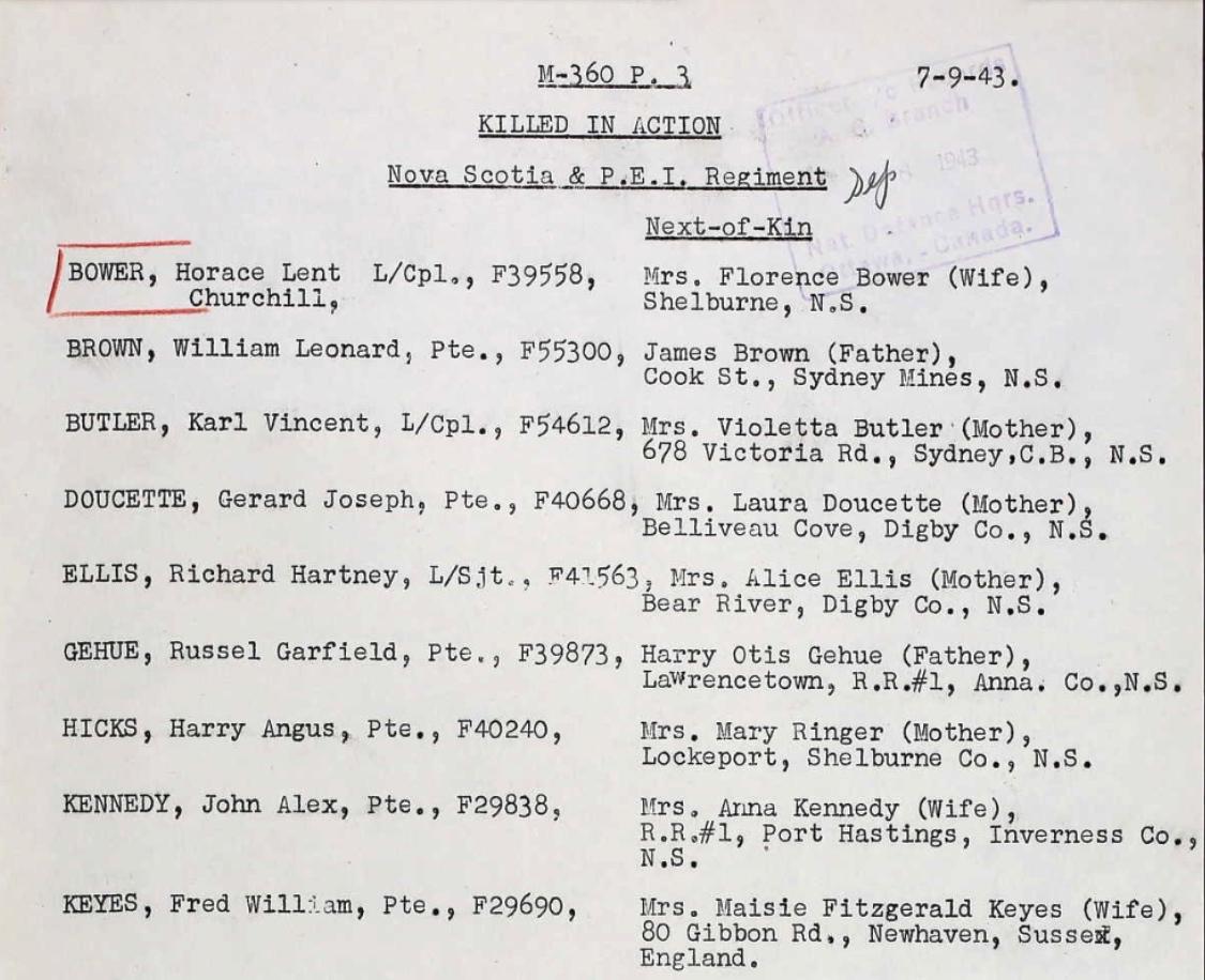 List of Casualties