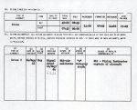 Document – Heures de vol dans le Rapport de décès. Cela indique que l'instructeur pilotait l'appareil au moment de l'accident.