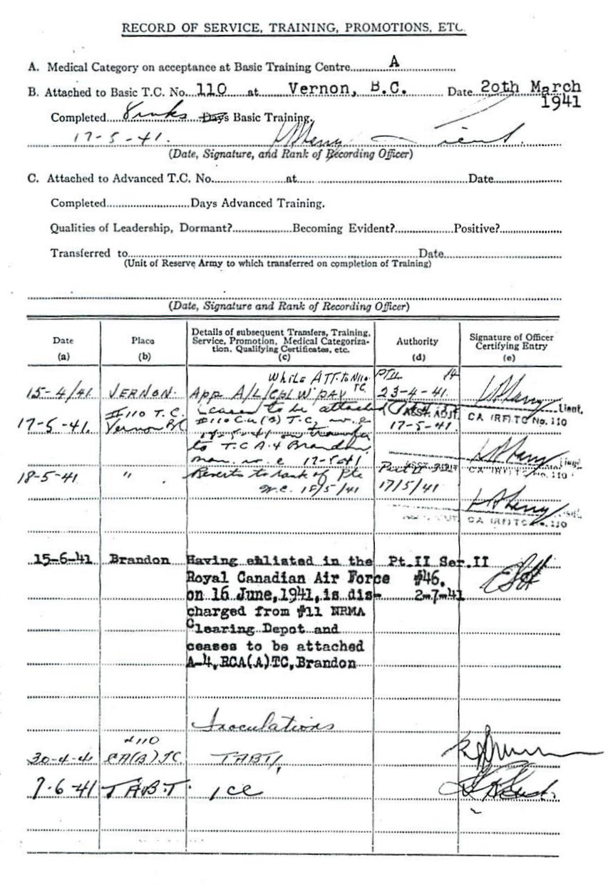 Record of Service– Document