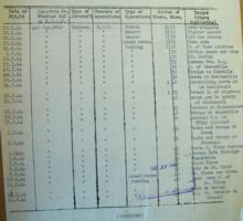 Document– List of ops, LAC, Ottawa