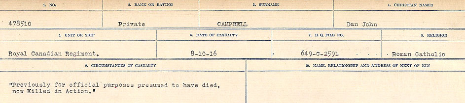 Circumstances of Death Registers– Source: Library and Archives Canada.  CIRCUMSTANCES OF DEATH REGISTERS, FIRST WORLD WAR Surnames:  Cabana to Campling. Microform Sequence 17; Volume Number 31829_B016726. Reference RG150, 1992-93/314, 161.  Page 597 of 1024
