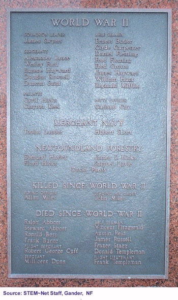 Closer view of the plaque
