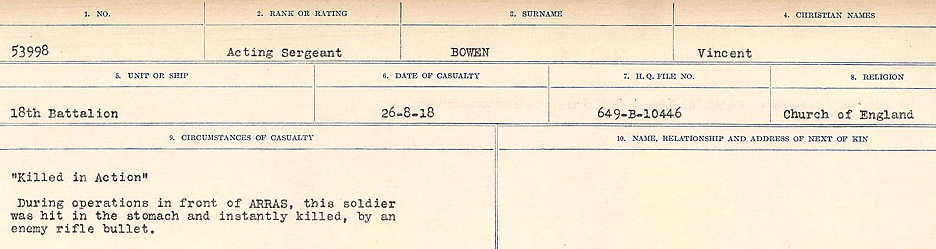 Circumstance of death– Source: Library and Archives Canada.  CIRCUMSTANCES OF DEATH REGISTERS FIRST WORLD WAR Surnames: Border to Boys. Mircoform Sequence 12; Volume Number 131829_B016721; Reference RG150, 1992-93/314, 156 Page 541 of 934
