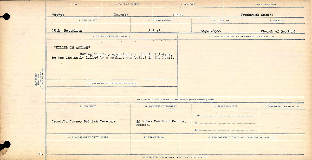Circumstances of Death– Circumstances of Death Register
