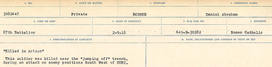 Circumstances of Death Registers– Source: Library and Archives Canada.  CIRCUMSTANCES OF DEATH REGISTERS FIRST WORLD WAR Surnames: Border to Boys. Mircoform Sequence 12; Volume Number 131829_B016721; Reference RG150, 1992-93/314, 156 Page 343 of 934