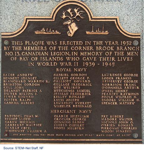 Monument de Curling