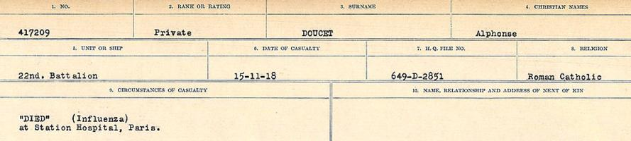 Circumstances of death registers– Source: Library and Archives Canada. CIRCUMSTANCES OF DEATH REGISTERS, FIRST WORLD WAR. Surnames: Don to Drzewiecki. Microform Sequence 29; Volume Number 31829_B016738. Reference RG150, 1992-93/314, 173. Page 339 of 1076.