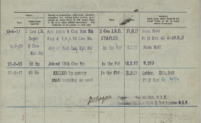 Circumstances of Death Registers– This soldier only served 3 days with the 18th Battalion when he was killed.  Contributed by E.Edwards www.18thbattalioncef.wordpress.com
