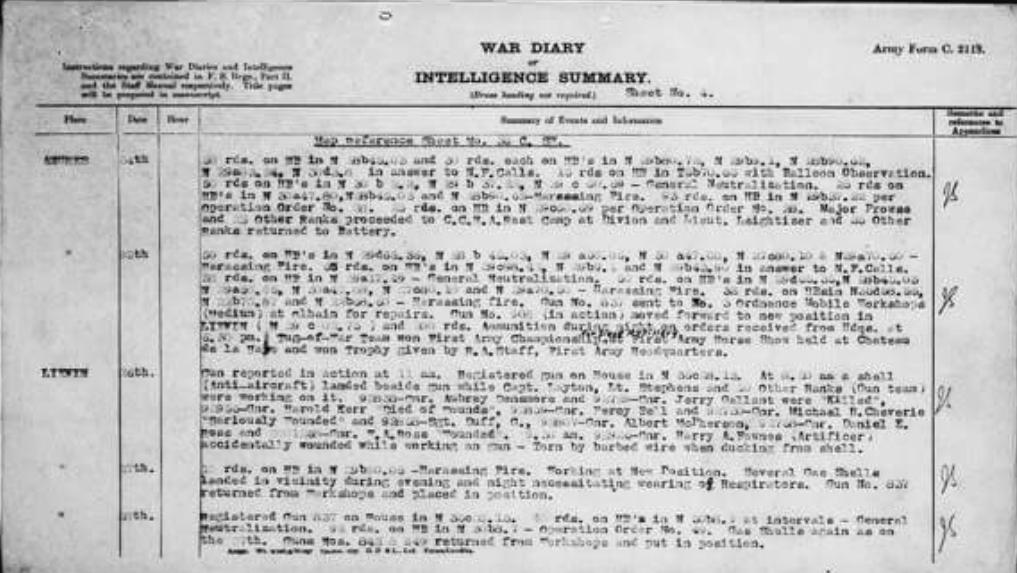 War Diary– War Diary day of death