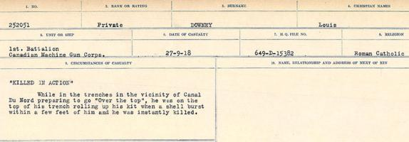 Circumstances of death registers– Source: Library and Archives Canada. CIRCUMSTANCES OF DEATH REGISTERS, FIRST WORLD WAR. Surnames: Don to Drzewiecki. Microform Sequence 29; Volume Number 31829_B016738. Reference RG150, 1992-93/314, 173. Page 683 of 1076.