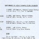 Document – Source: Whitehouse par l'intermidiaire d'Archives Canada.