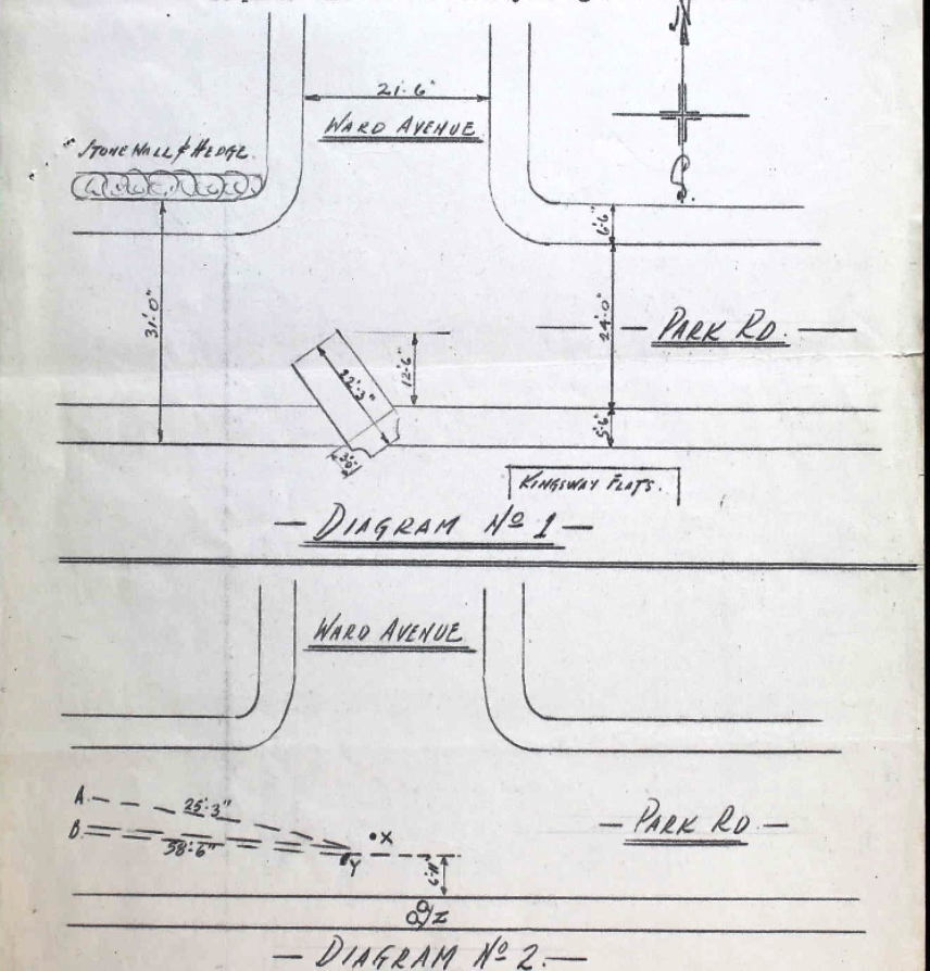 Sketch of collision