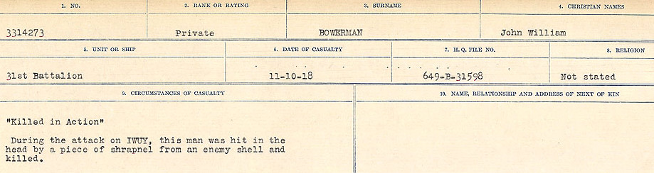 Circumstances of Death Registers– Source: Library and Archives Canada.  CIRCUMSTANCES OF DEATH REGISTERS FIRST WORLD WAR Surnames: Border to Boys. Mircoform Sequence 12; Volume Number 131829_B016721; Reference RG150, 1992-93/314, 156 Page 565 of 934