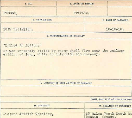 "Circumstances of death registers– ""Killed in Action"" He was instantly killed by enemy shell fire near the railway cutting at Iwuy, while on duty with his Company.