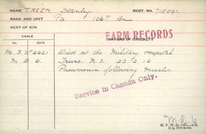 Circumstances of Death Registers– Private Stanley Treen -  Canadian Infantry (Central Ontario Regiment) 106th Bn. Son of William Treen, of Malagash, N.S., and the late Sophie Treen. Family plot. Died at the Truno military hospital of pneumonia following measles.  http://www.collectionscanada.gc.ca/microform-digitization/006003-119.01-e.php?PHPSESSID=2jikgad8ajqb1hs81aui31c0g6&sqn=491&q2=36&q3=2931&tt=1340