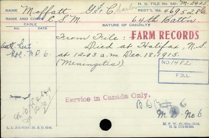 Circumstances of Death Registers– Company Sergeant Major Gordon Charles Moffatt, CEF, 64th Bn dies of Meningitis 12:03 Dec 18 1915 http://www.collectionscanada.gc.ca/microform-digitization/006003-119.01-e.php?q2=36&q3=2903&sqn=1086&tt=1302&PHPSESSID=qpoib49ejso133gm23ec6sipp1