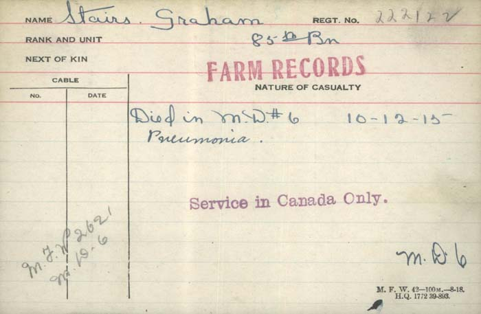 Circumstances of Death Registers– Pte Graham Stairs Canadian Infantry,Nova Scotia Reg, 85th Bn dies of pneumonia Dec 10 1915 http://www.collectionscanada.gc.ca/microform-digitization/006003-119.01-e.php?q2=36&q3=2925&sqn=1308&tt=1397&PHPSESSID=62h0qr777o6ul2n0ri5d1t02j5