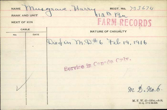 Circumstances of Death Registers– Private Harry Musgrave -  Canadian Infantry (Central Ontario Regiment) 112th Bn.  Died in M.D.#6 http://www.collectionscanada.gc.ca/microform-digitization/006003-119.01-e.php?q2=36&q3=2907&sqn=454&tt=1315&PHPSESSID=egkgbavhr4d59ec7rd4ak6oem3