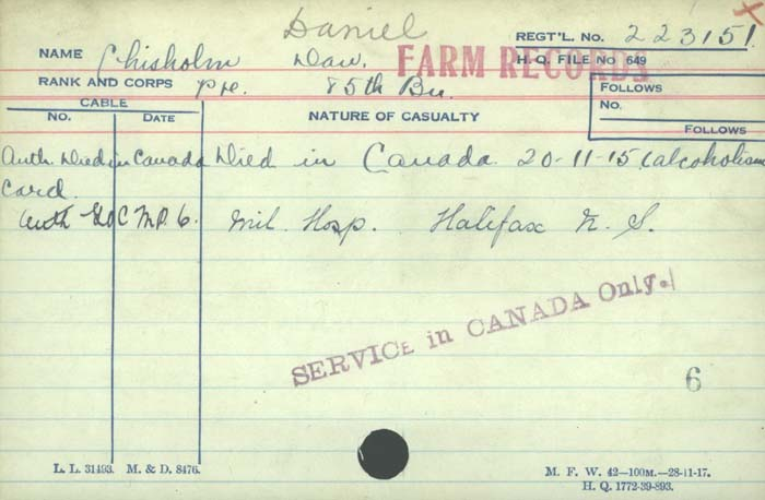 Document– Died in Halifax of calcoholism