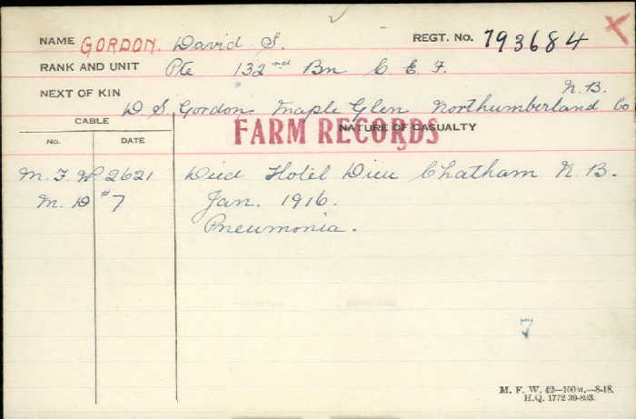 Circumstances of Death Registers– Private David Gordon Canadian Infantry (Quebec Regiment) 132nd Bn dies #OnThisDay Jan 18 1916 http://www.collectionscanada.gc.ca/microform-digitization/006003-119.01-e.php?q2=36&q3=2874&sqn=943&tt=1243&PHPSESSID=no1c97b8aic4uurhm9koukl0c2