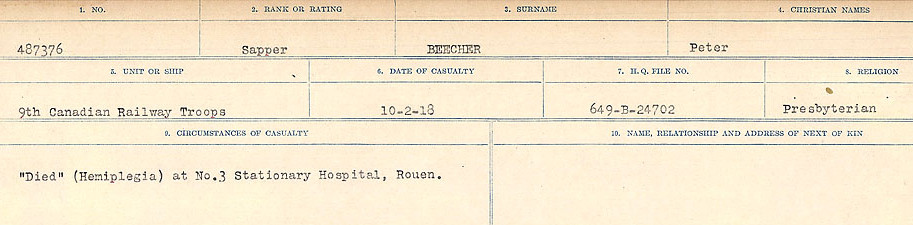 Circumstances of Death Registers– Source: Library and Archives Canada.  CIRCUMSTANCES OF DEATH REGISTERS FIRST WORLD WAR Surnames:  Bea to Belisle. Mircoform Sequence 7; Volume Number 31829_B016717. Reference RG150, 1992-93/314, 151.  Page 533 of 724.