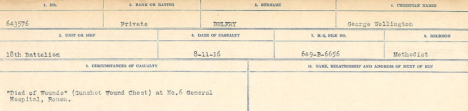 Circumstances of Death Registers– Source: Library and Archives Canada.  CIRCUMSTANCES OF DEATH REGISTERS FIRST WORLD WAR Surnames:  Bea to Belisle. Mircoform Sequence 7; Volume Number 31829_B016717. Reference RG150, 1992-93/314, 151.  Page 709 of 724.