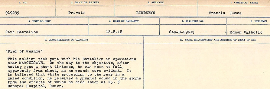 Circumstances of Death Registers– Source: Library and Archives Canada.  CIRCUMSTANCES OF DEATH REGISTERS FIRST WORLD WAR Surnames: Birch to Blakstad. Mircoform Sequence 10; Volume Number 31829_B034746; Reference RG150, 1992-93/314, 154 Page 101 of 734