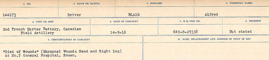 Circumstances of Death Registers– Source: Library and Archives Canada.  CIRCUMSTANCES OF DEATH REGISTERS FIRST WORLD WAR Surnames: Birch to Blakstad. Mircoform Sequence 10; Volume Number 31829_B034746; Reference RG150, 1992-93/314, 154 Page 631 of 734