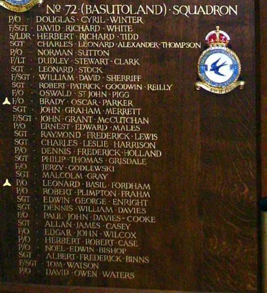 Inscription– Flying Officer Leonard Basil Fordham is also commemorated at St George's Royal Air Force Chapel of Remembrance - Biggin Hill … name on the panels that surround the Altar … Photo courtesy of Marg Liessens
