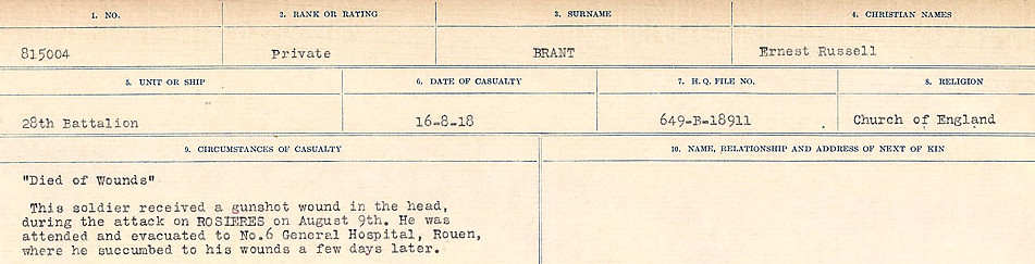 Circumstances of Death Registers– Source: Library and Archives Canada.  CIRCUMSTANCES OF DEATH REGISTERS FIRST WORLD WAR Surnames: Brabant to Britton. Mircoform Sequence 13; Volume Number 131829_B016722; Reference RG150, 1992-93/314, 157 Page 289 of 906