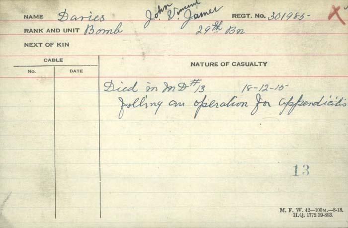 Circumstances of Death Registers– Gunner John Vincent James Davies,Canadian Field Artillery,dies from appendicitis Dec 18 1915 http://www.collectionscanada.gc.ca/microform-digitization/006003-119.01-e.php?q2=36&q3=2862&sqn=140&tt=1321&PHPSESSID=ss254qfdvbnmdrtcjqpjlsfg66