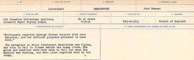 Circumstances of death registers– Source: Library and Archives Canada. CIRCUMSTANCES OF DEATH REGISTERS, FIRST WORLD WAR. Surnames: Davy to Detro. Microform Sequence 27; Volume Number 31829_B016736. Reference RG150, 1992-93/314, 171. Page 783 of 1036.