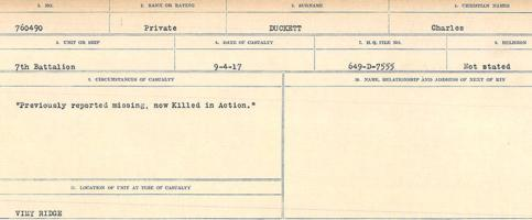 Circumstances of death registers– Source: Library and Archives Canada. CIRCUMSTANCES OF DEATH REGISTERS, FIRST WORLD WAR. Surnames: Duane to Dzhobiewski. Microform Sequence 30; Volume Number 31829_B016739. Reference RG150, 1992-93/314, 174. Page 73 of 1062.