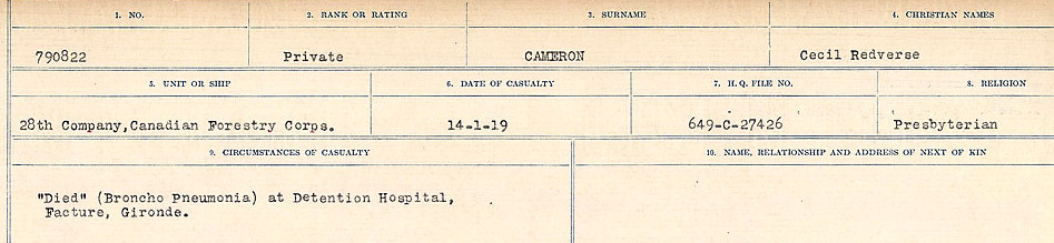 Circumstances of Death Registers– Source: Library and Archives Canada.  CIRCUMSTANCES OF DEATH REGISTERS, FIRST WORLD WAR Surnames:  Cabana to Campling. Microform Sequence 17; Volume Number 31829_B016726. Reference RG150, 1992-93/314, 161.  Page 363 of 1024.