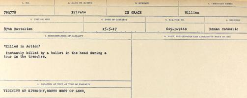 Circumstances of death registers– Source: Library and Archives Canada. CIRCUMSTANCES OF DEATH REGISTERS, FIRST WORLD WAR. Surnames: Davy to Detro. Microform Sequence 27; Volume Number 31829_B016736. Reference RG150, 1992-93/314, 171. Page 443 of 1036.