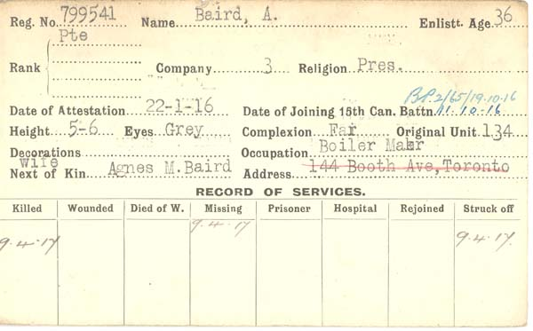 Record of Service– Record of Service Card (front side).  Submitted by 15th Bn Memorial Project.