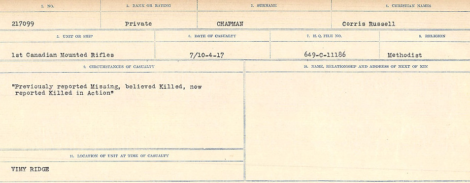 Circumstances of Death Registers– Source: Library and Archives Canada.  CIRCUMSTANCES OF DEATH REGISTERS, FIRST WORLD WAR Surnames:  CATCHPOLE TO CHIGNELL. Microform Sequence 19; Volume Number 31829_B016728. Reference RG150, 1992-93/314, 165. Page 507 of 958.
