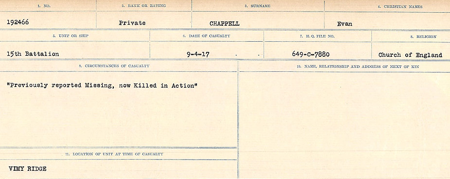 Circumstances of Death Registers– Source: Library and Archives Canada.  CIRCUMSTANCES OF DEATH REGISTERS, FIRST WORLD WAR Surnames:  CATCHPOLE TO CHIGNELL. Microform Sequence 19; Volume Number 31829_B016728. Reference RG150, 1992-93/314, 165. Page 629 of 958.