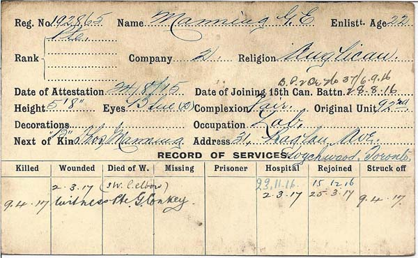 Record of Service