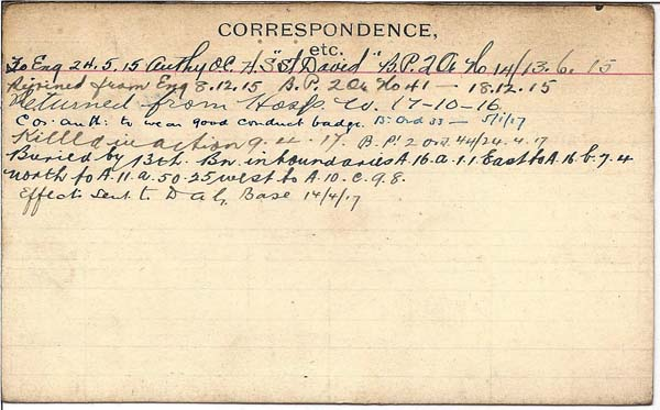 Service Record– Record of Service Card (reverse side).  Submitted by 15th Bn Memorial Project Team.  DILEAS GU BRATH