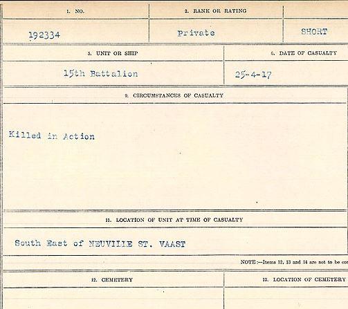 Circumstances of death registers– Private Albert Short