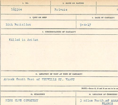Circumstances of death registers– Private William Sidwell