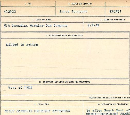 Circumstances of death registers– Lance Sergeant Roy Shorts